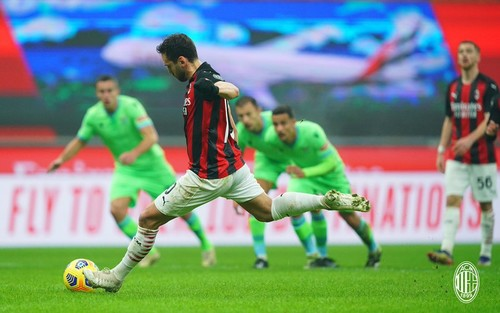Серия А. Чудесное спасение Милана, несколько минут для Малиновского